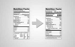 FDA Changes Nutritional Label, Includes Added Sugars Despite Protests