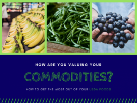 How Are You Valuing Your Commodities?